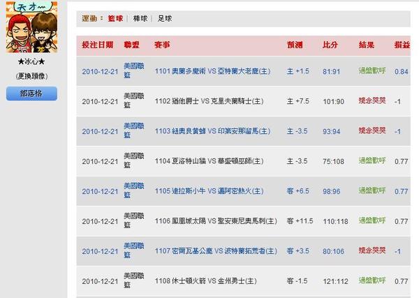 2010.12.20 NBA讓分盤 賽事結果.JPG