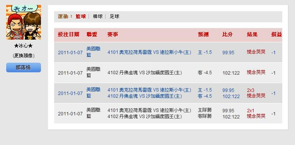 2011.01.06 NBA 讓分盤含獨贏 賽事結果.JPG