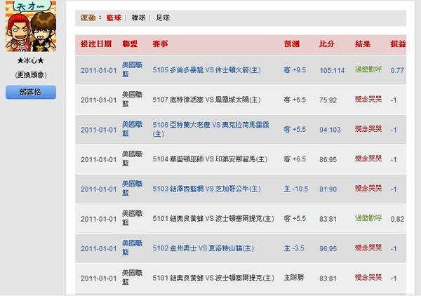 2010.12.31 NBA讓分盤 賽事結果.JPG