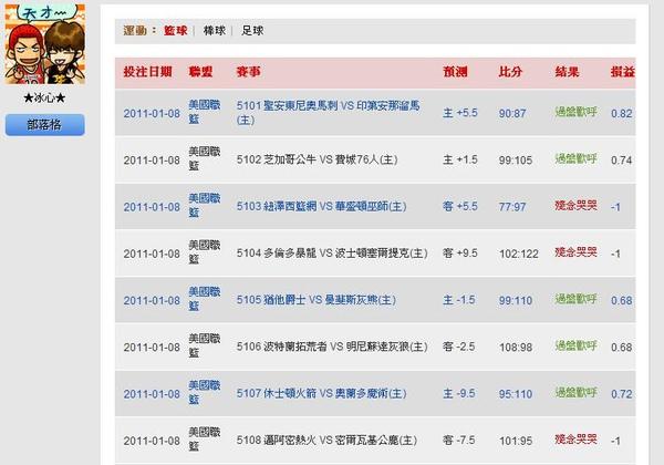 2011.01.07 NBA 讓分盤 賽事結果.JPG