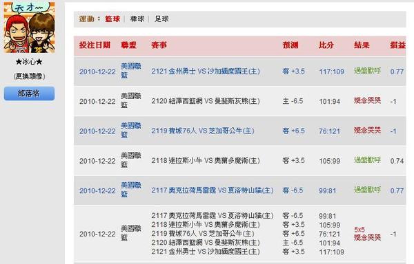 2010.12.21 NBA讓分盤 賽事結果.JPG