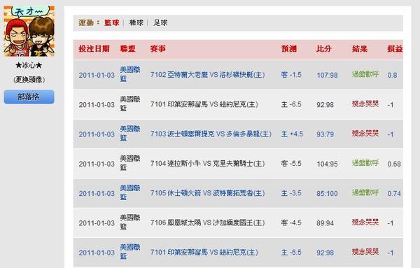 2011.01.02 NBA 讓分盤 賽事結果.JPG
