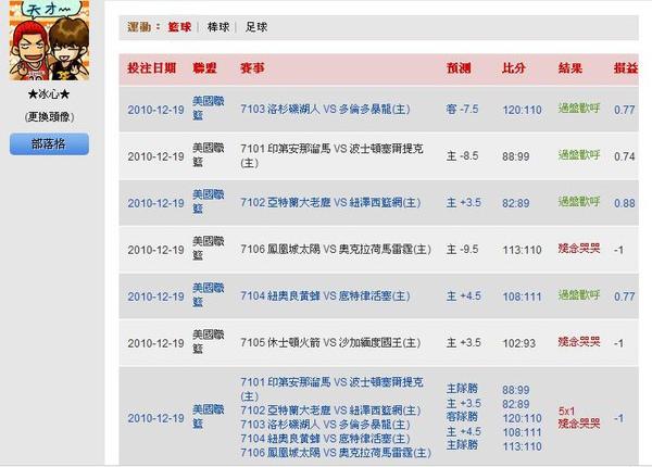 2010.12.19 NBA 賽事結果.JPG