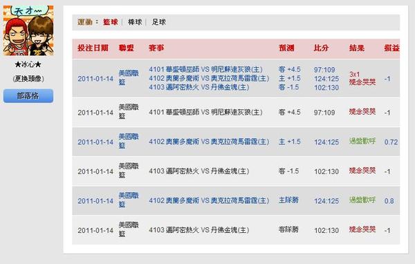 2011.01.13 NBA 讓分盤 含獨贏賽事結果.JPG