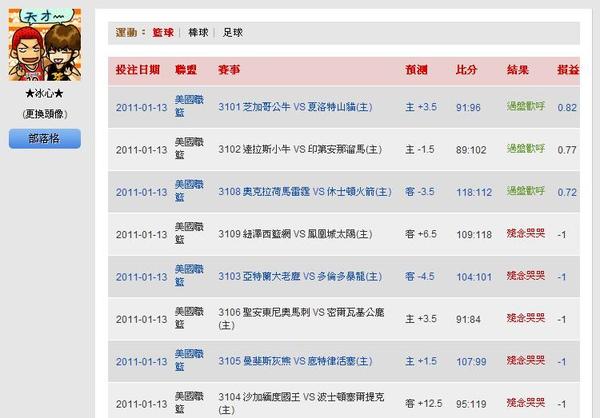 2011.01.12 NBA 讓分盤 賽事結果.JPG