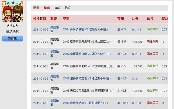 2011.01.04 NBA 讓分盤 賽事結果.JPG