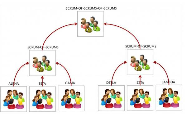 060513.Scrum_of_Scrums.Leandro_Faria.IMAGE_7__2_