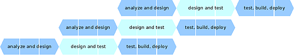 task_leveling_6