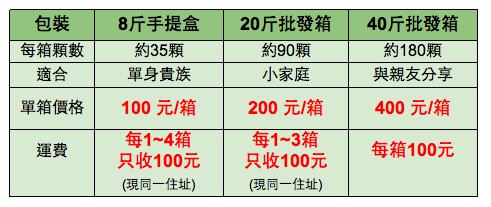 2011柳丁價格表.png