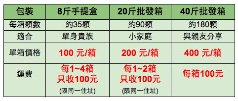 2011柳丁價格表-2.png