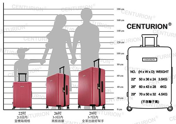 CENTURION行李箱 (32).jpg