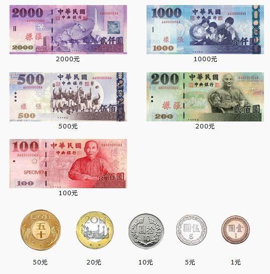 台灣流通鈔券