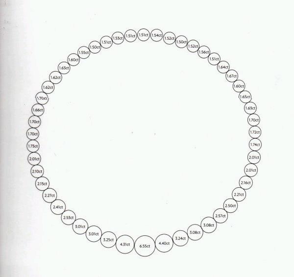 總重107.43克拉的圓鑽項鍊,每顆鑽都是D、IF與3 Excellent等級。估價約1億3143萬元起_資料補充012.jpg
