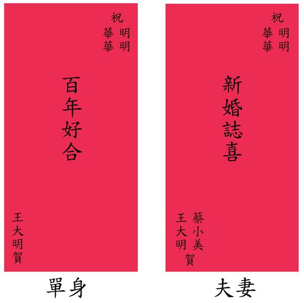 紅包格式.jpg
