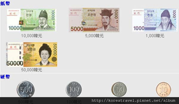 韓國紙鈔 銅板 韓元 KRW