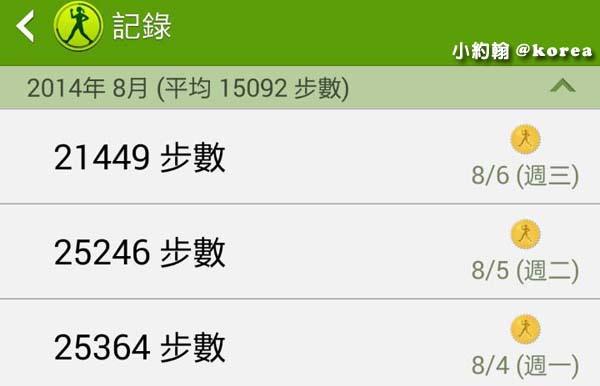 韓國自由行-每天走2萬多步