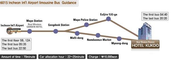6015機場巴士路線圖 Kukdo Hotel.jpg