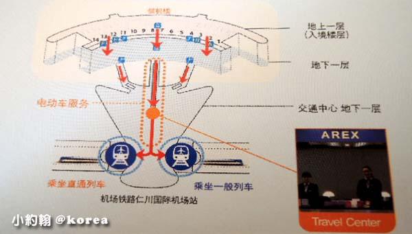 韓國仁川機場AREX機場鐵路位置圖