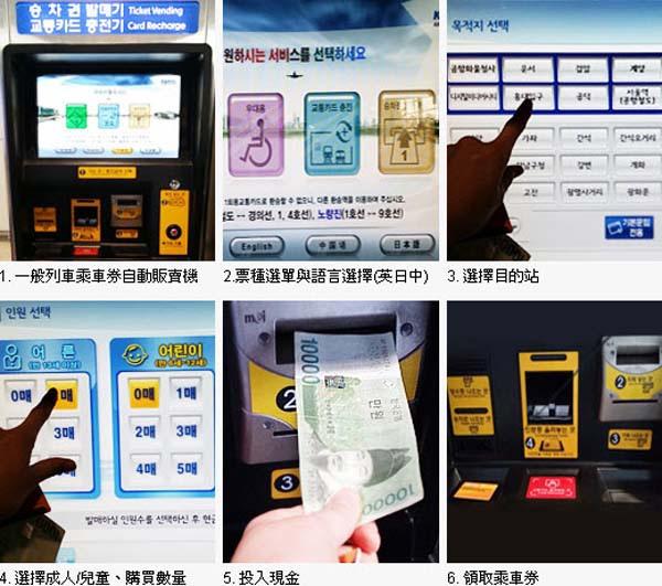 韓國仁川機場AREX列車1回券交通卡購買方式