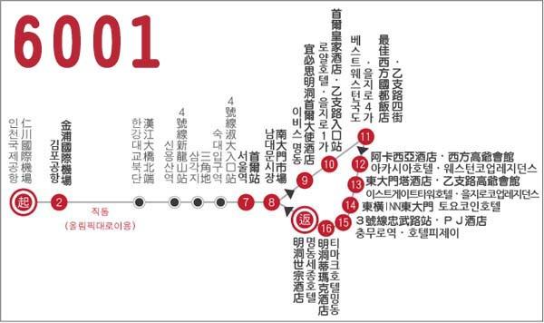 明洞-高級機場巴士6001號(仁川國際機場、金浦國際機場)
