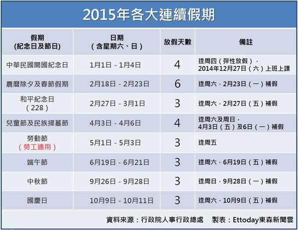 2015年國定假日懶人包 人事行政局104年行事曆.jpg