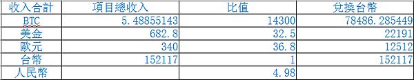 收入表0527-1.png