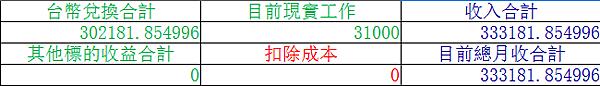 收入表0531-2.png