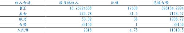 8月收入2.png