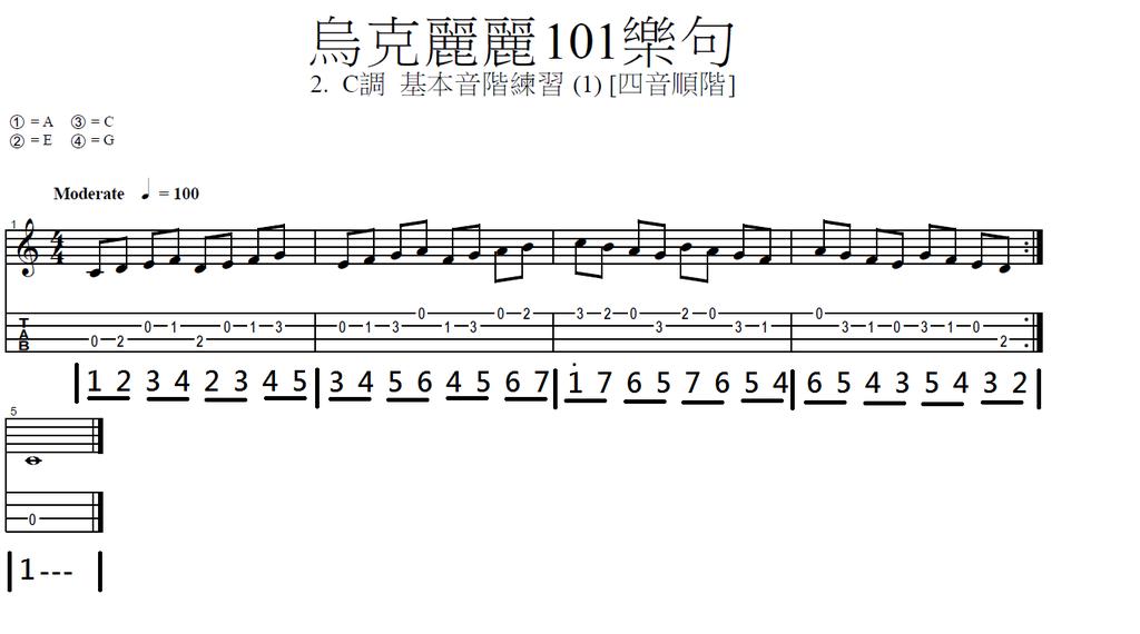 002. 烏克麗麗101樂句 2. C調基本音階練習 (1) 四音順階.png