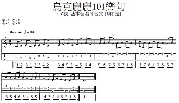 004.  烏克麗麗101樂句  4. C調基本音階練習 (3) 三順一退.png