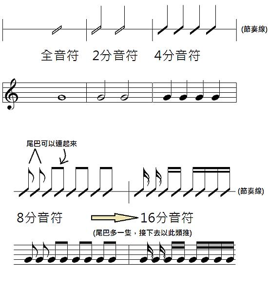 音符.png