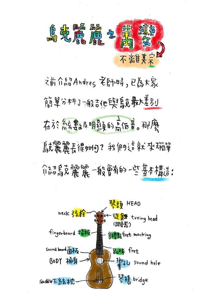 ukulele0011_1