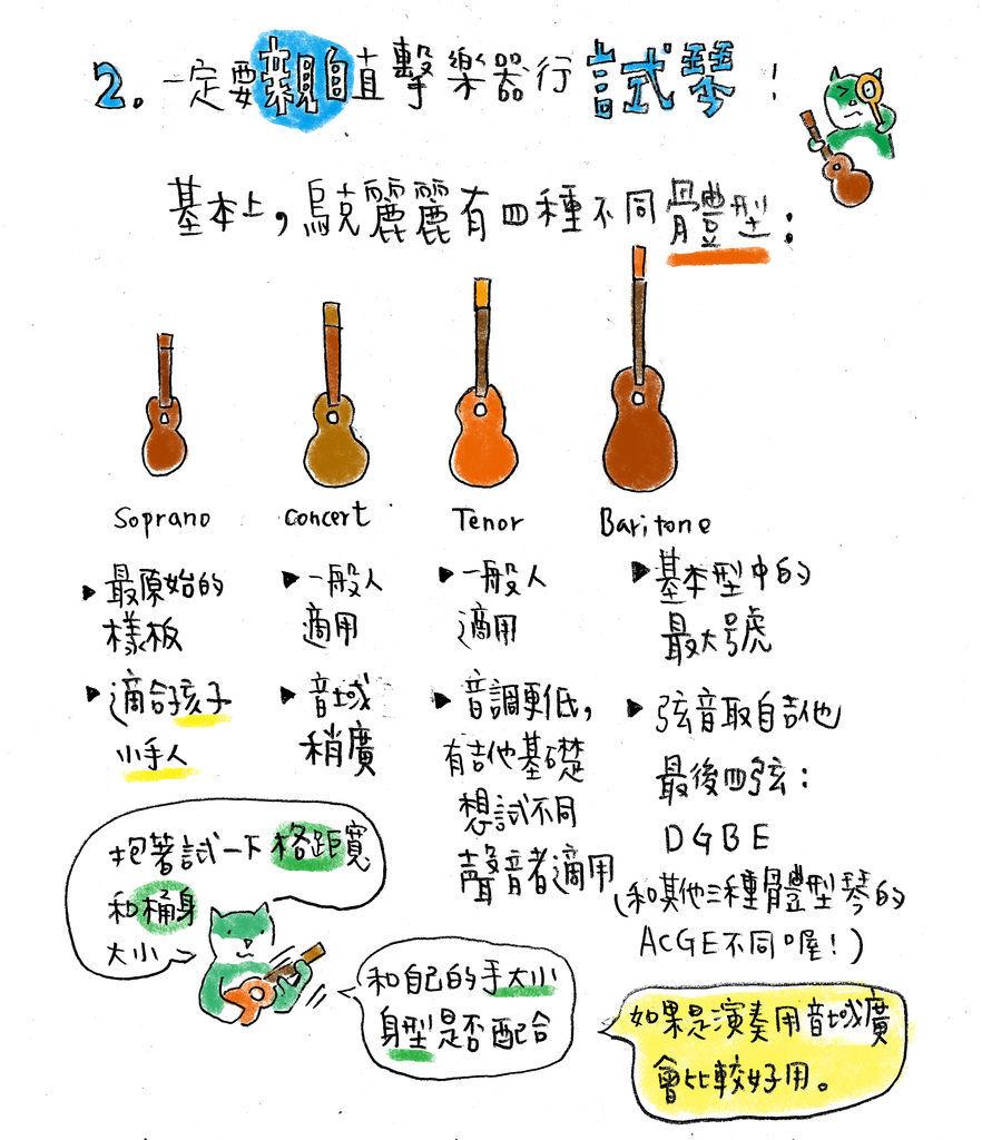 ukulele014_4