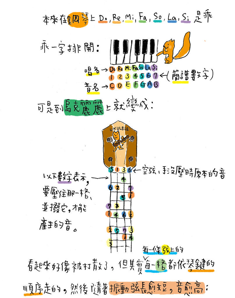 ukulele015_02.jpg