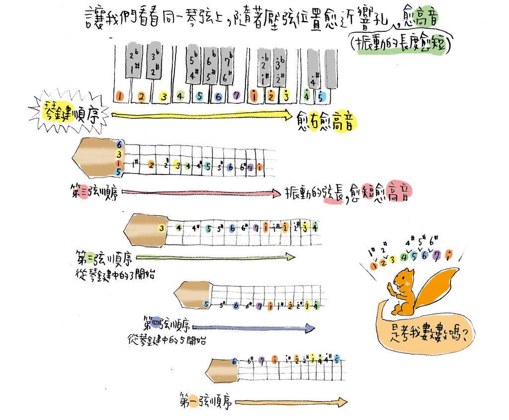 ukulele015_03.jpg