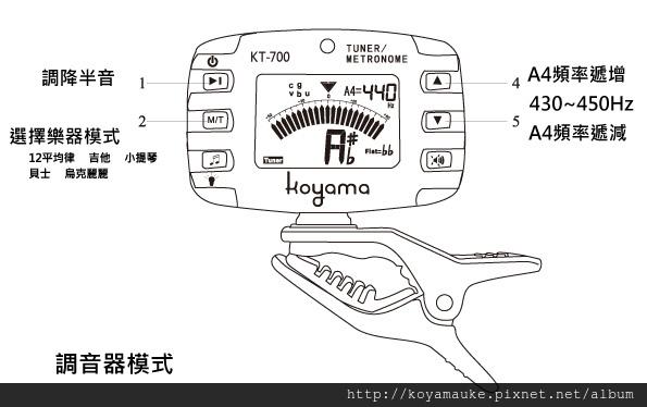 KT-700調音 功能說明.jpg