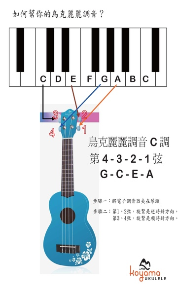第二課how to tune your ukulele.jpg