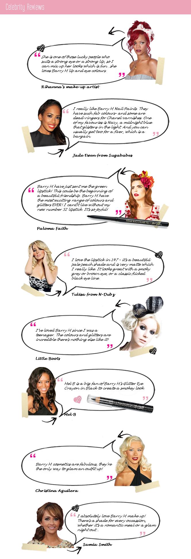 Celebrity Reviews