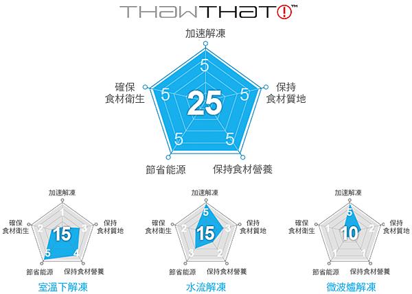 thaw_10_ch_d768f0c8-73c5-42fa-b765-c2b08009f621