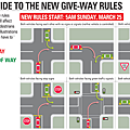 new_giveway_rules_explained_graphic_by_odt__4f6c367a1a