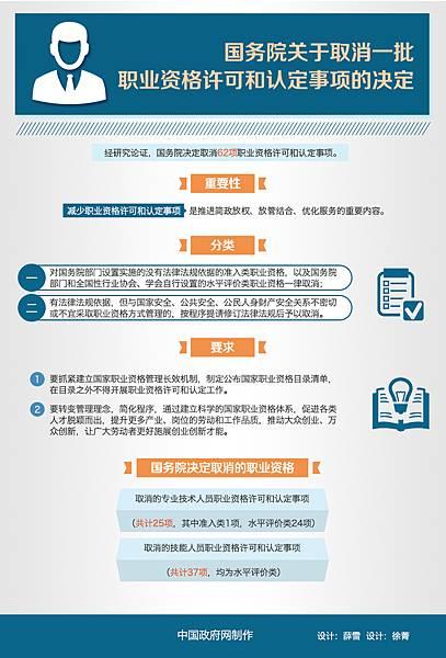 國發〔2015〕41號-國務院關於取消62項職業資格許可.jpg