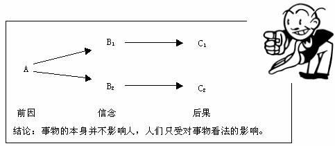 理情療法-ABC理論.jpg