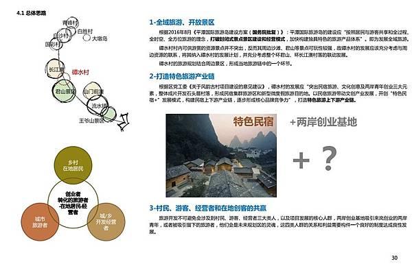 07平潭磹水村改造 風韻古村總體思路.jpg