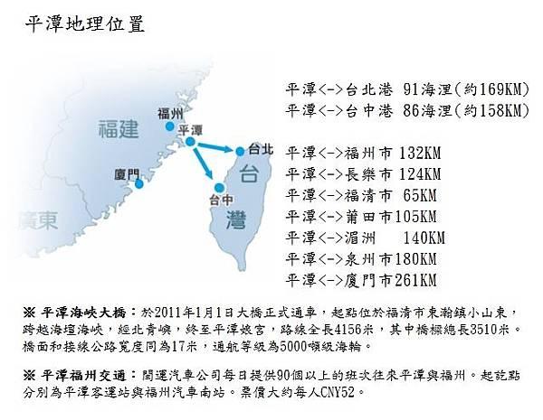 平潭地理位置-1.jpg