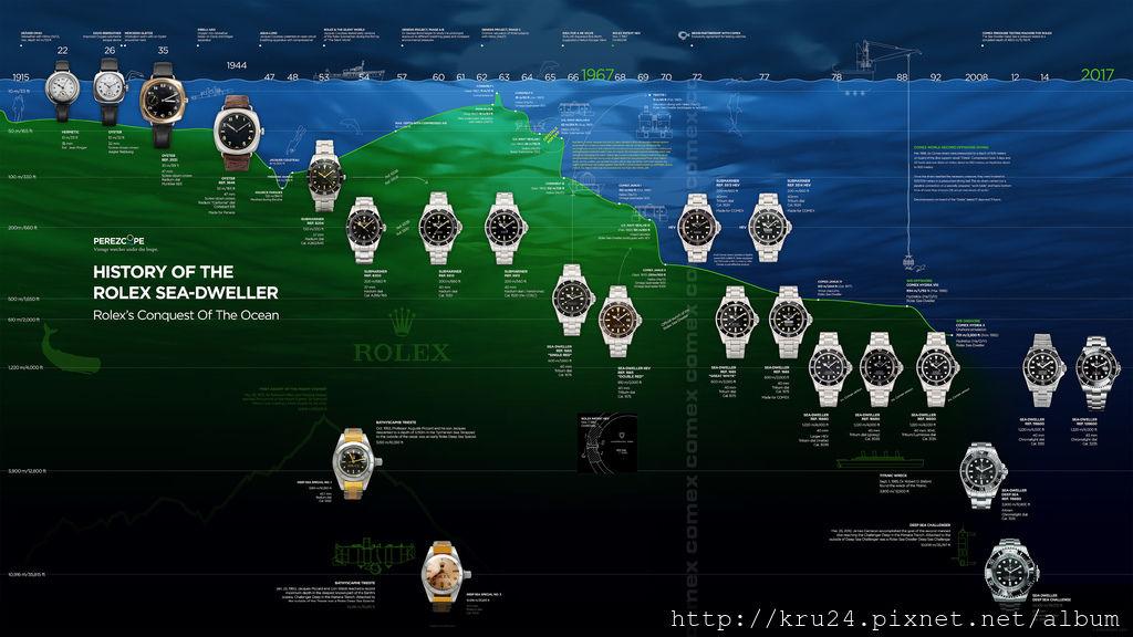 170415_timeline_rolex_sea-dweller.jpg