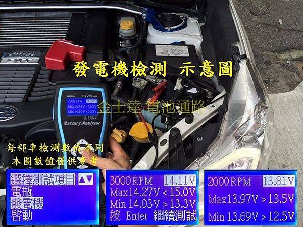 台中市汽車電池 金士達電池通路 4發電機檢測示意照(完稿) (复制).jpg