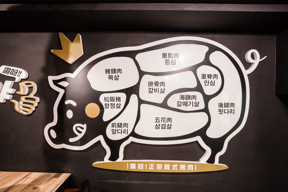 鼓山區美食讚呀正宗韓式烤肉