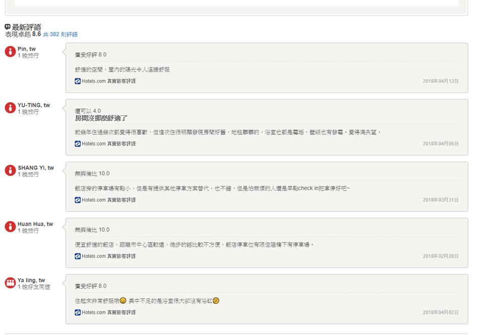 Hotels.com訂房教學7