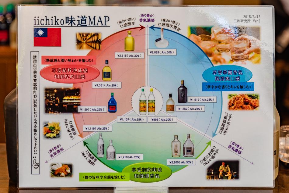 日田蒸餾所