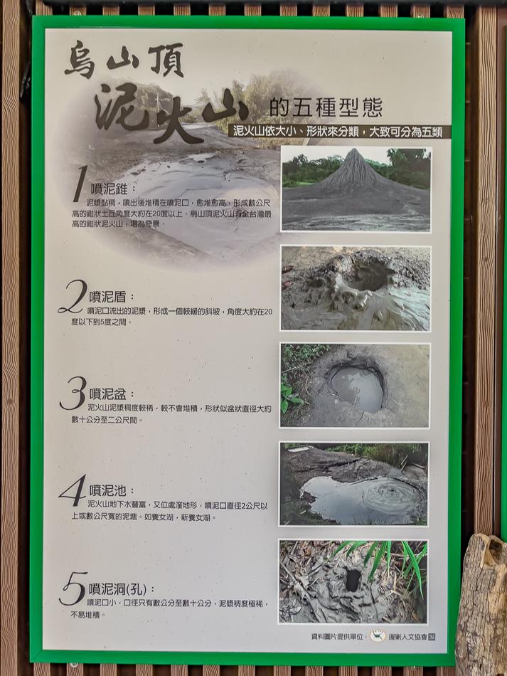 烏山頂泥火山 / 新養女湖 / 雞冠山